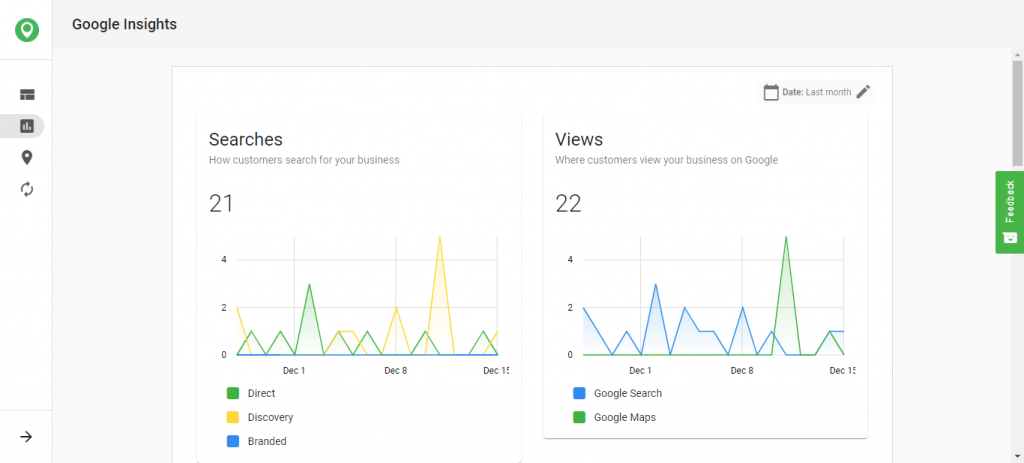 Listing Manager Google Insights Dashboard